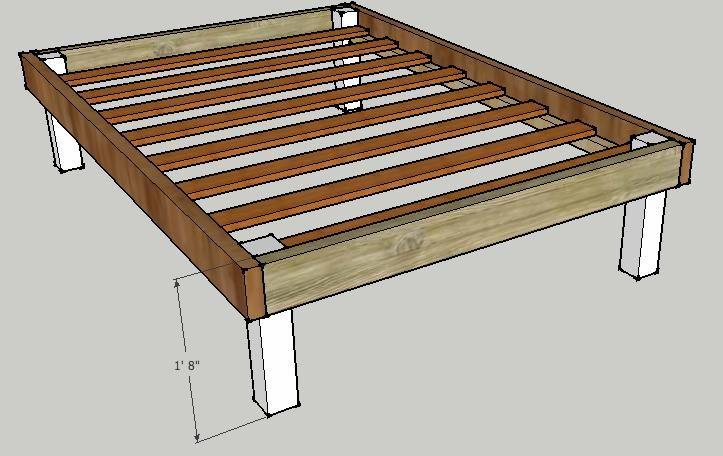 Making Vegetable Garden Box