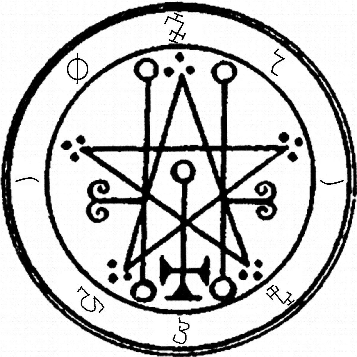 Protection Symbols Against Demons protection symbols from