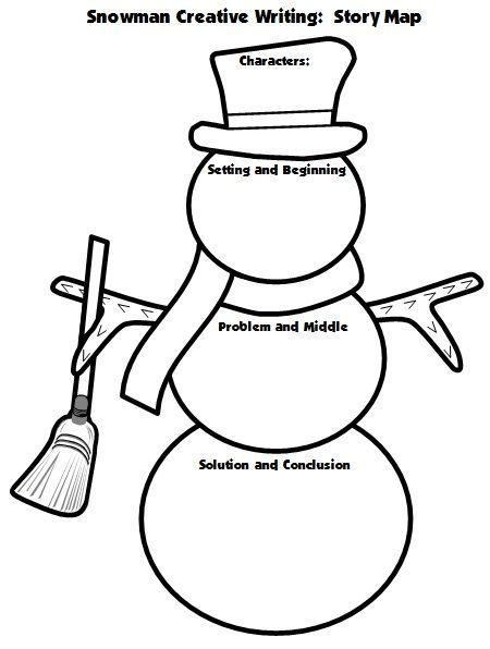 Snowman Creative Writing Project Story Map Printable