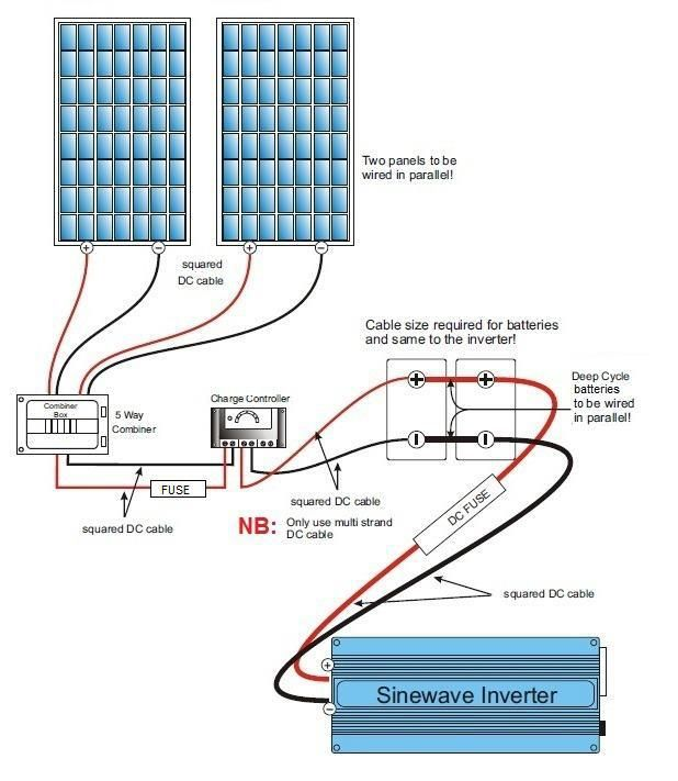 Solar Panels Wiring Diagram #solar #panels #installation Saving