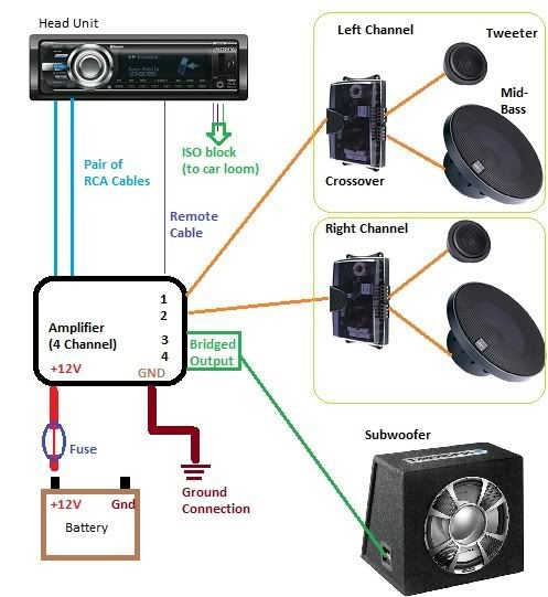 1990 jeep wrangler stereo wiring diagram 1997 buick lesabre best 25+ car amplifier ideas on pinterest | audio, custom audio and battery
