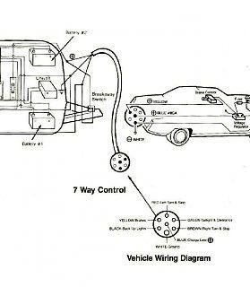 1964 Airstream Overlander Wiring Diagram 1968 Airstream