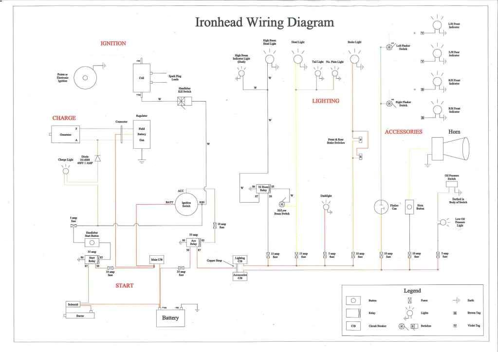 e8fd3fa16e44f8f1330d61d55aeb01d3?resize\=665%2C471\&ssl\=1 harley wiring diagram 1998 on harley download wirning diagrams harley ignition switch diagram at n-0.co