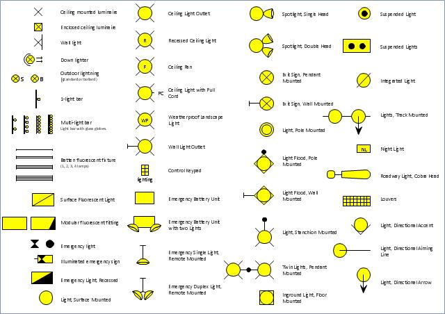 Receptacle Wiring Symbol