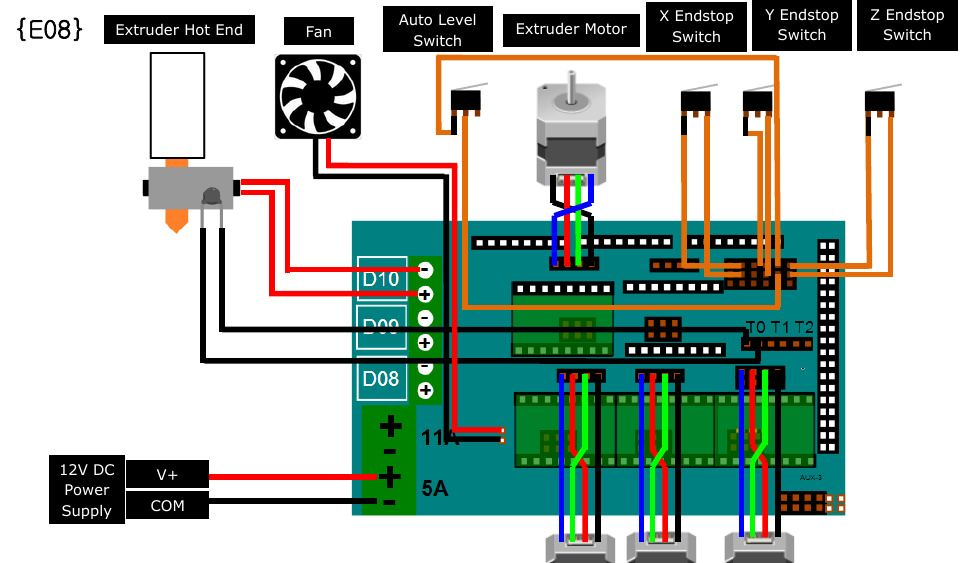 stepper motor wiring ramps newmotorspot co ramps 1.4 wiring-diagram ramps 1 4 wiring google search printers