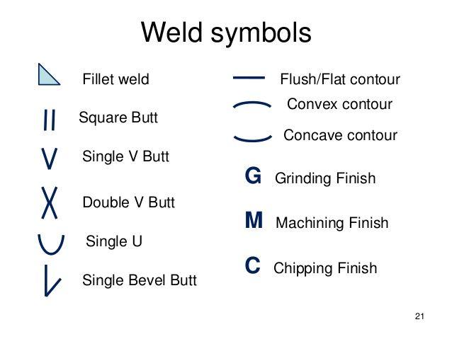 Bevel Groove Weld Symbol