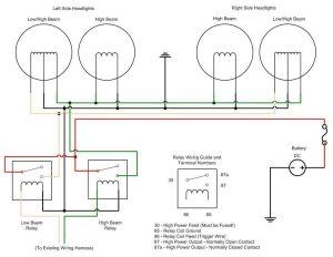 Wiring Diagrams For Club Car  http:wwwautomanualpartswiringdiagramsforclubcar