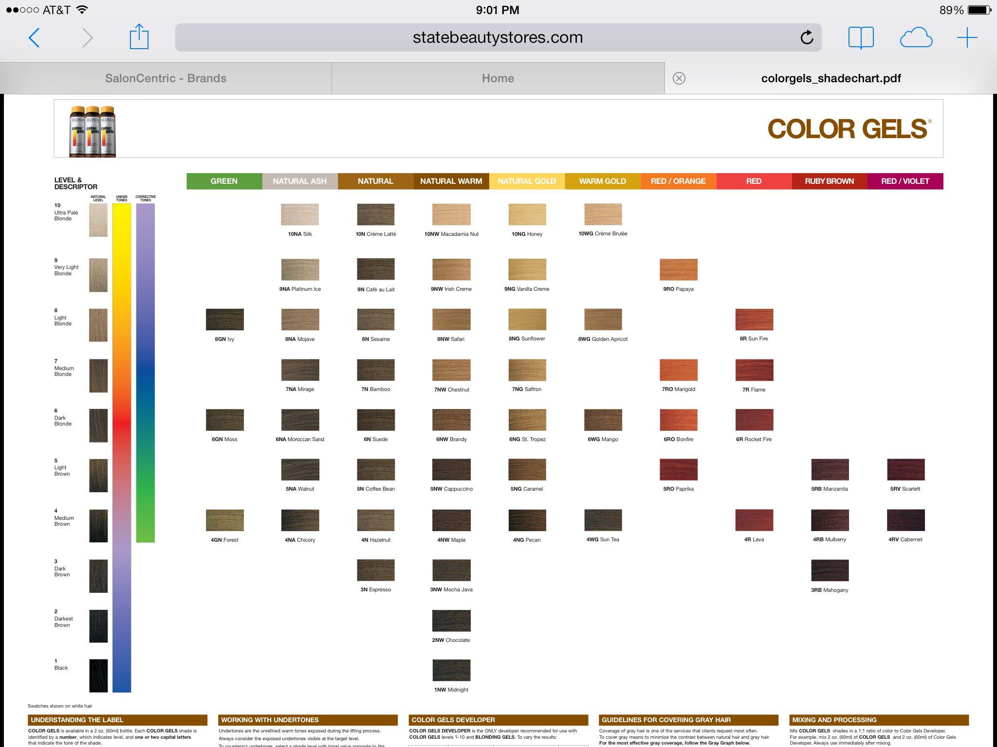 Redken Semi Permanent Color Chart