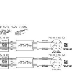 Rj45 B Wiring Diagram 7 Ways To A German Language Xlr Electrical