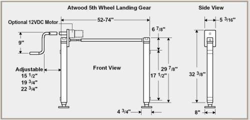 Camper Wiring Harness – Wirdig