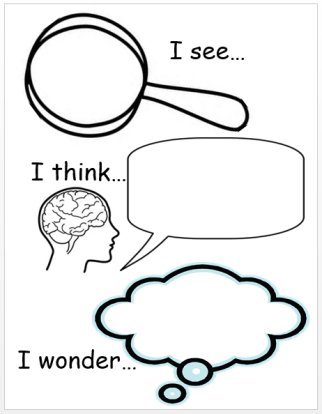 See, Think, Wonder: Developing Thinking Routines in the