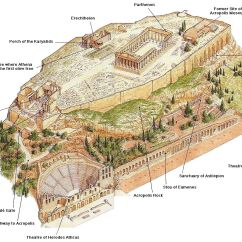 Greek Architecture Diagram Microcontroller Based Inverter Circuit Reconstruction Of Acropolis In Athens