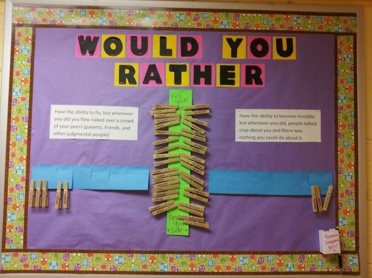 Parent Information Bulletin Boards