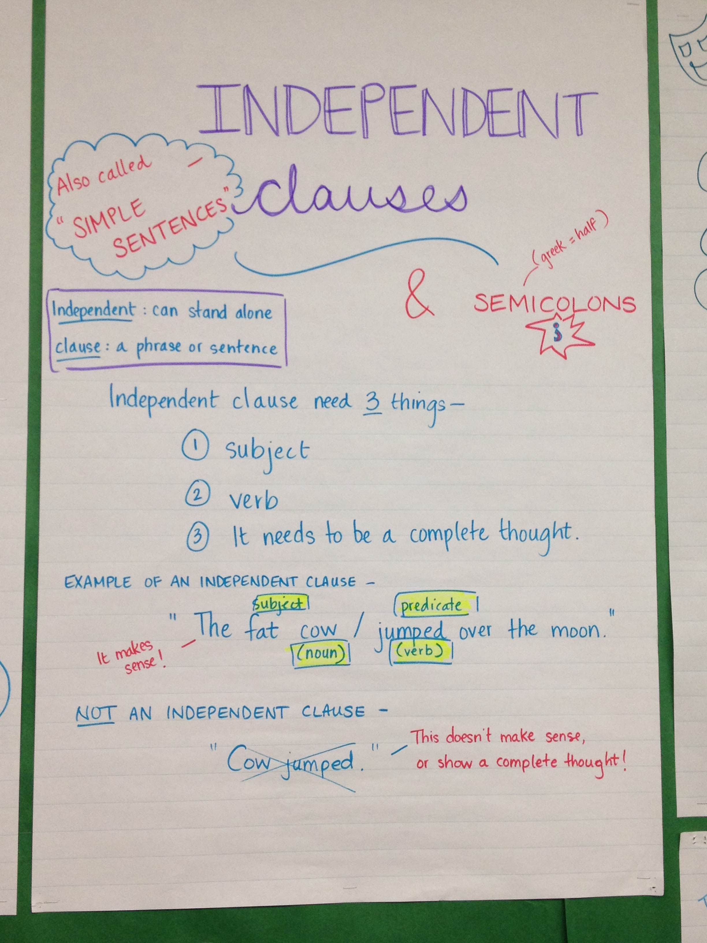 Independent Clauses Anchor Chart 6th Grade Ela