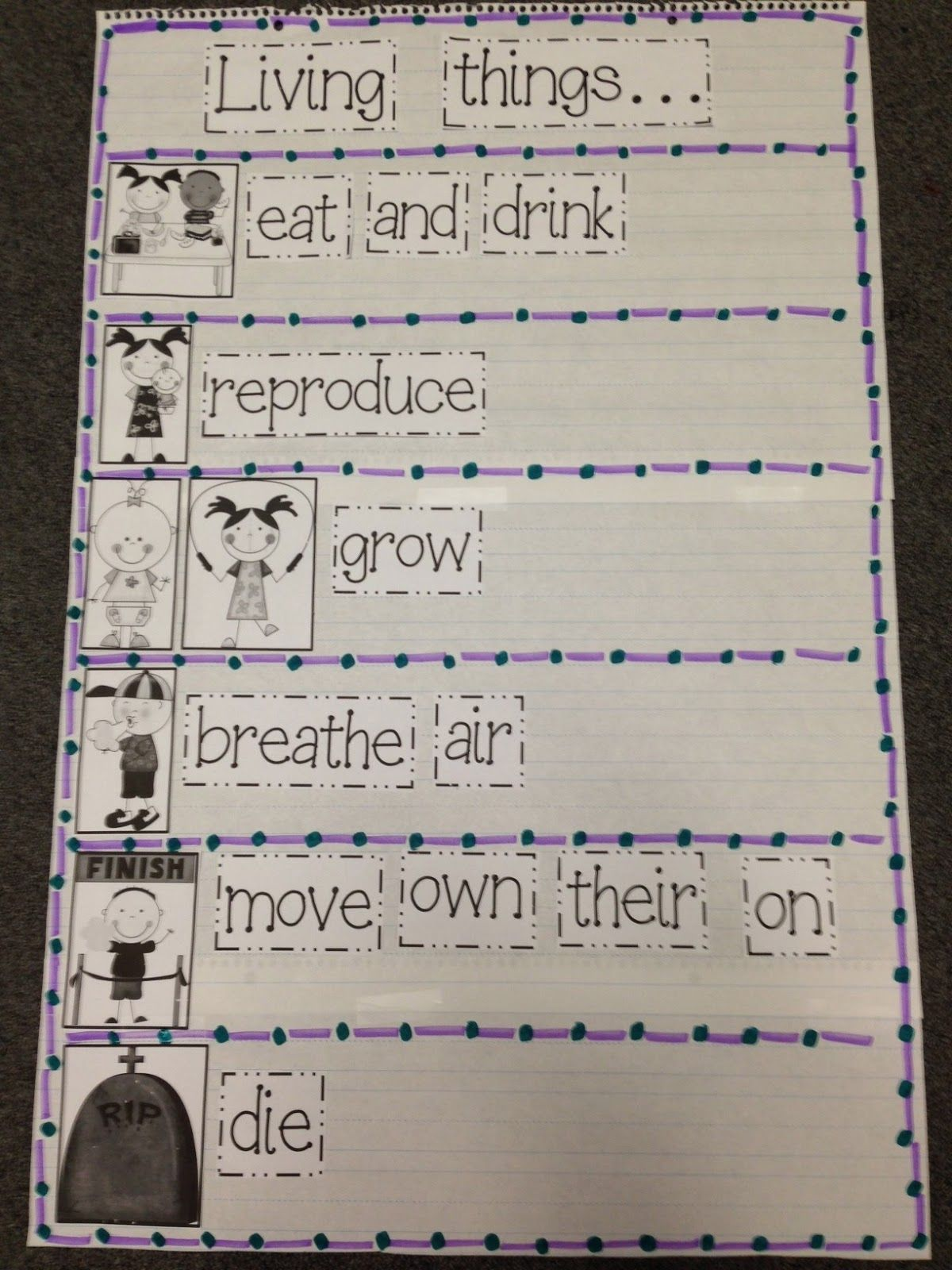 Living Things Breathe Kindergarten Science Worksheet
