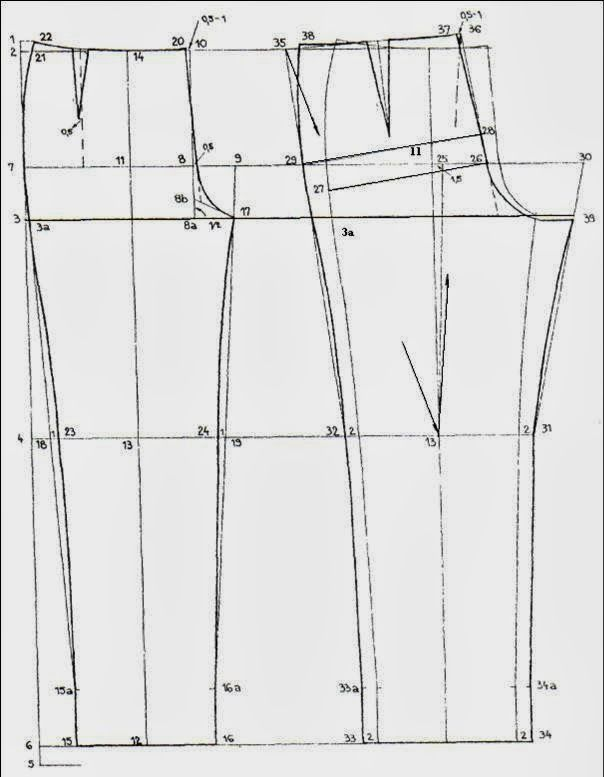 womens trouser pattern Construction And Modelling Womens