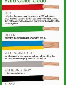 India electrical wire color code photos also rh electricalwirehekigaruspot