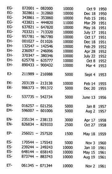 Singer 99k Serial Numbers : singer, serial, numbers, Singer, Sewing, Machine, Serial, Number