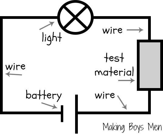Circuit Diagram For Kids Wiring Diagrams Mashups Co