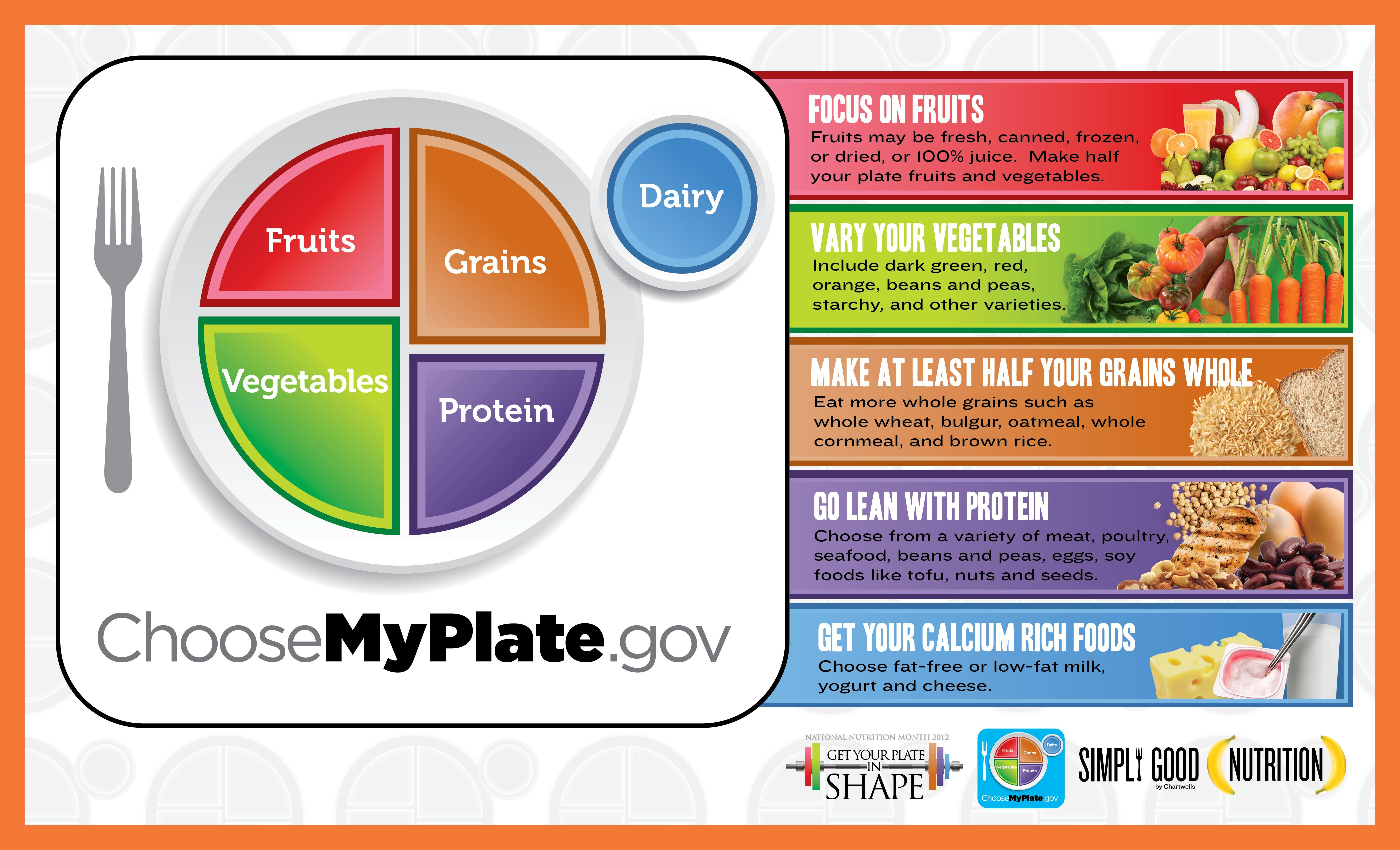 Choose Myplate Food Guide Printable Nutriton Is So Important Read More At Nutrition101ani