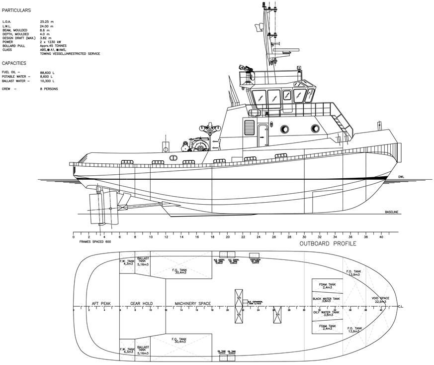 Take a look inside the #Doğançay #tugboat blueprint