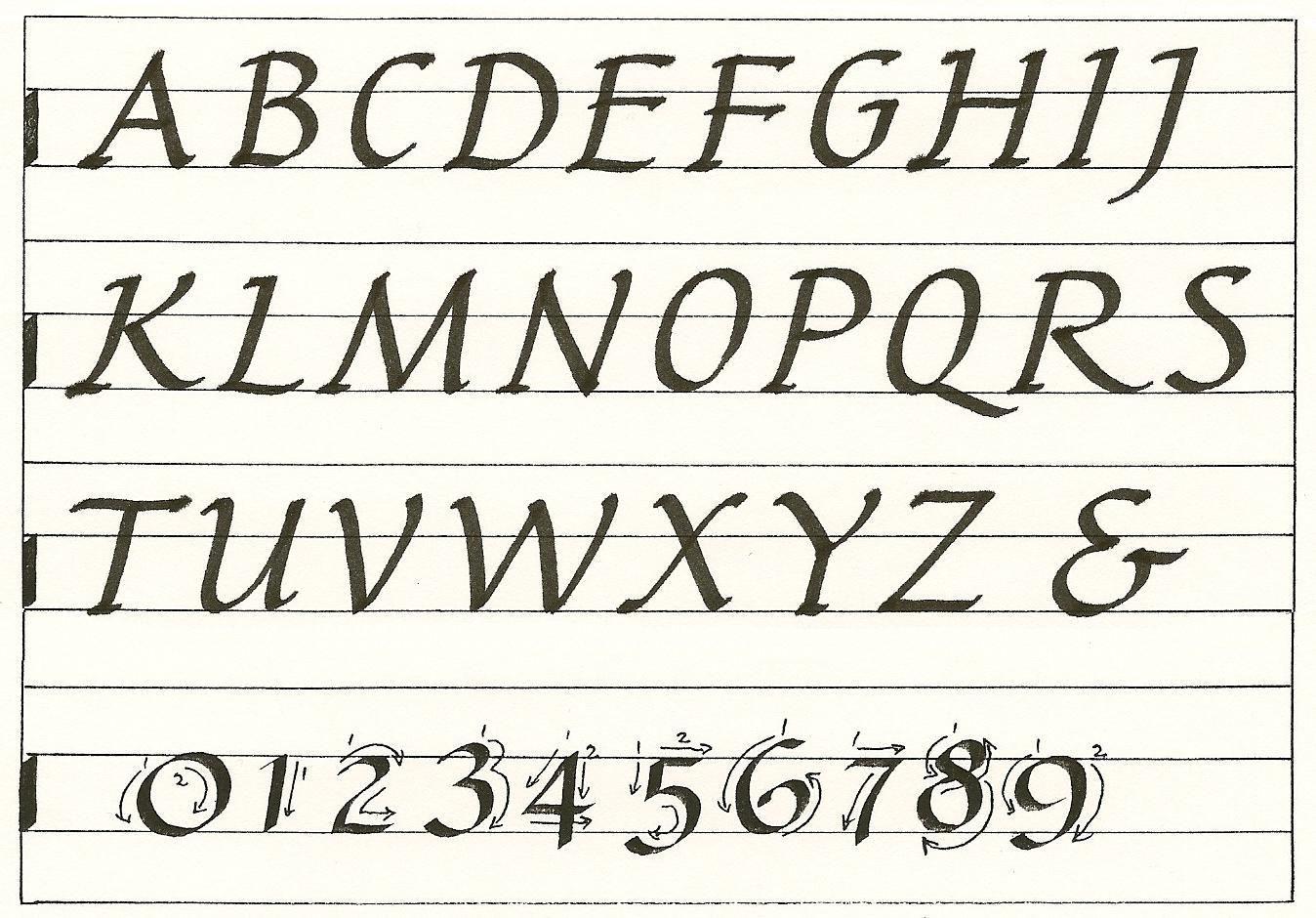 More Italic Alphabet