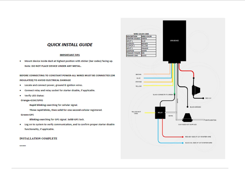 car gps wiring diagram p9 schwabenschamanen de \u2022aware gps wiring  diagram tm schwabenschamanen de u2022