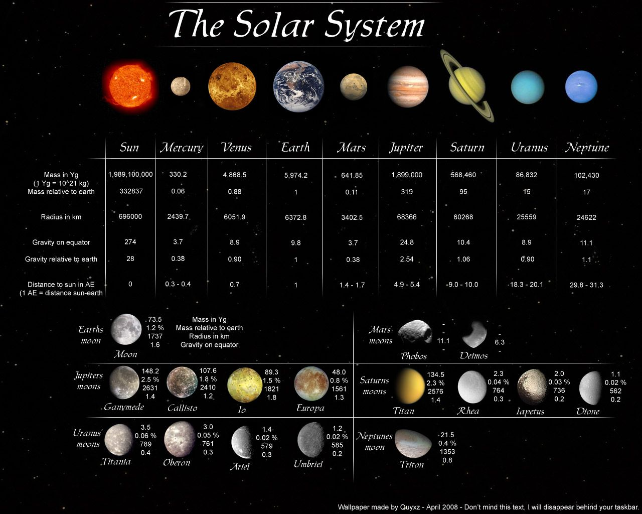 Images Of Solar System Planets