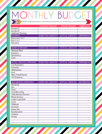 Printables. Creating A Budget Worksheet. Mywcct Thousands
