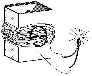 ¿cómo construir un generador magnético de movimiento