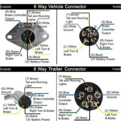 Boat Trailer Wiring Diagram With Brakes 4 Way Flat Dynantefo 6 | Technical Information Camping, R V Wiring, Outdoors ...