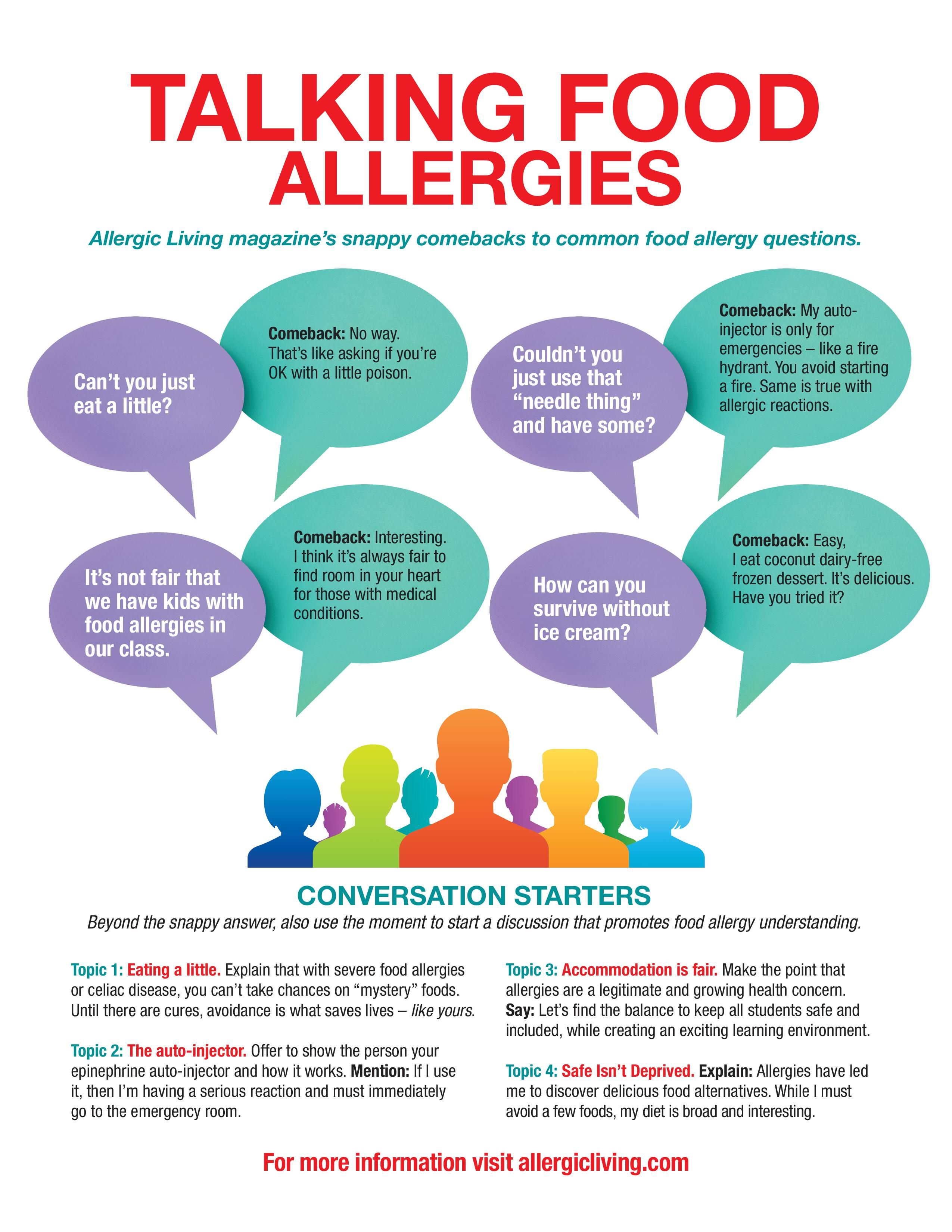 Allergic Living Food Allergy Awareness Posters And