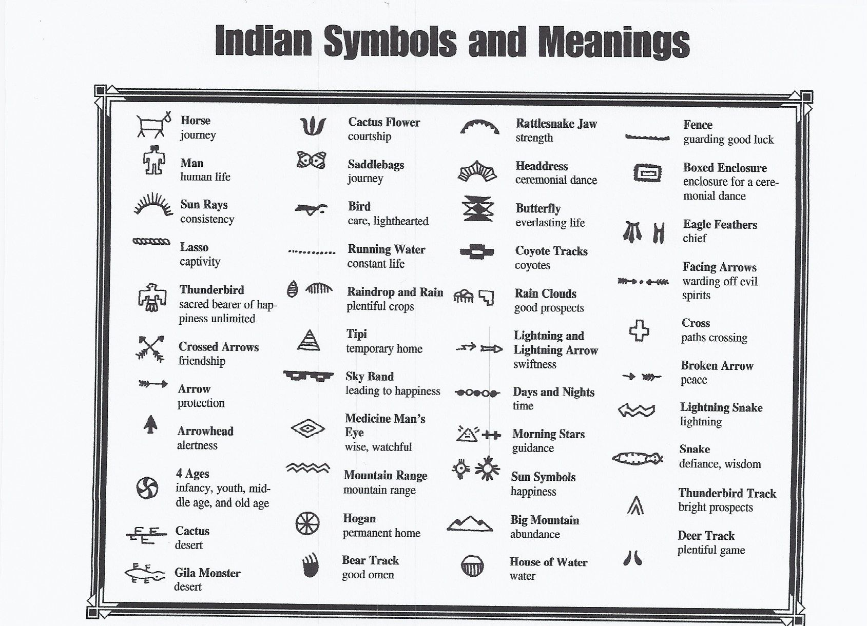 Native American Pictographs And Meanings