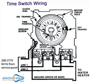 Wiring Diagram of an Water Heater with Time Switch #electrikals #OnlineShopping