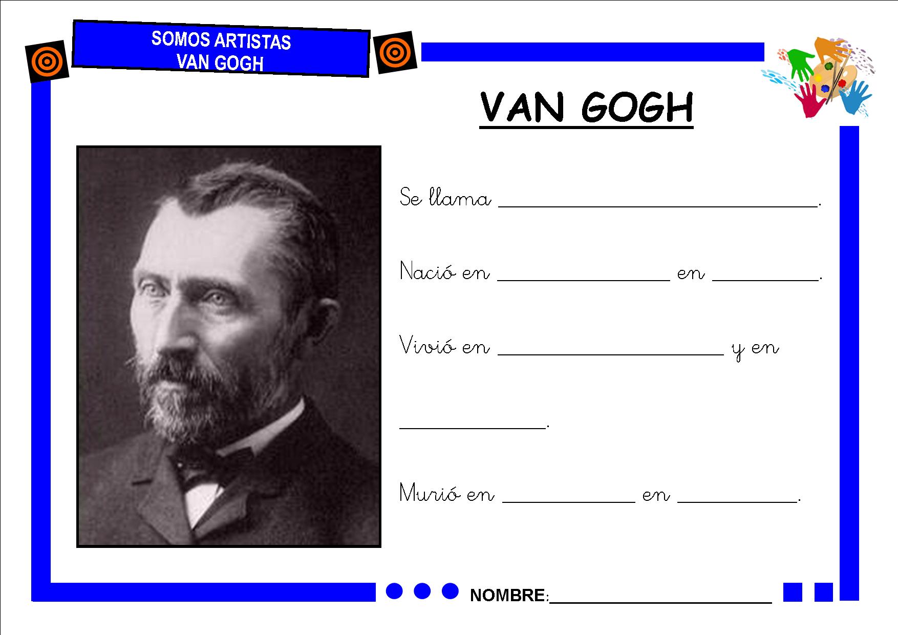 Biografia Van Gogh