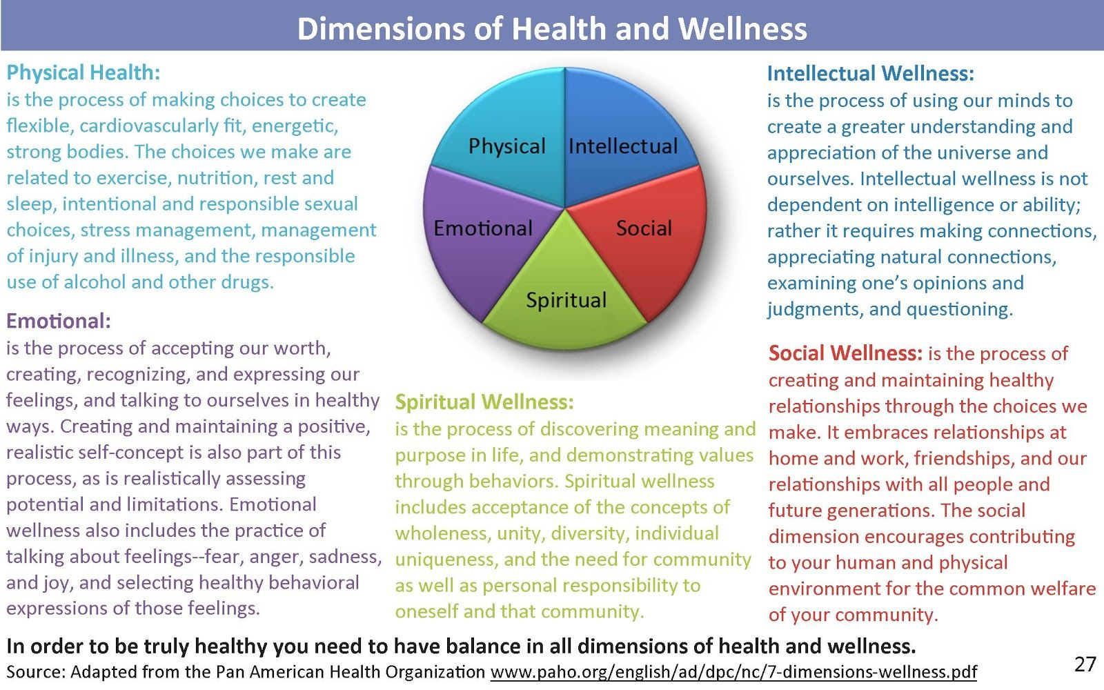 Dimension Of Health And Wellness Who