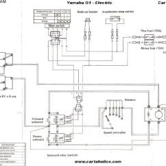 1981 Yamaha G1 Golf Cart Wiring Diagram Jeep Trailer Harness Electrical | - Electric Savannah ...