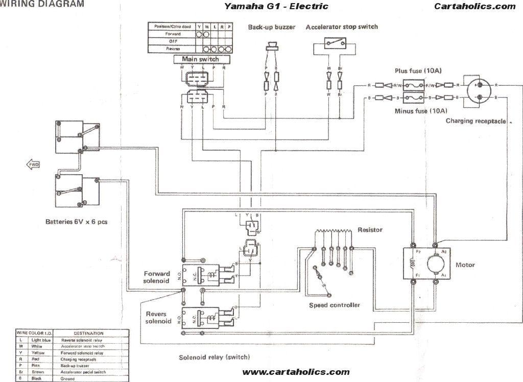 Yamaha Golf Cart Electrical Diagram