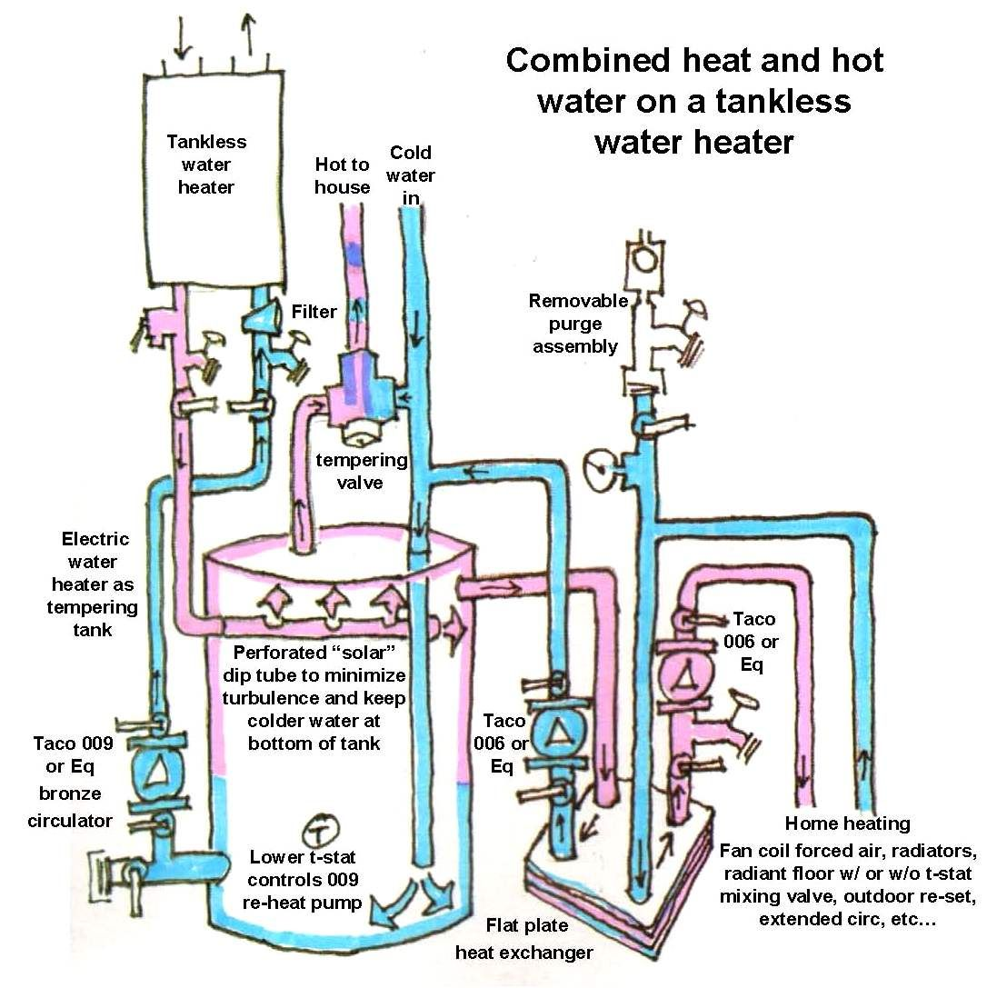 tankless water heater piping diagram toyota corolla radio wiring this schematic for a combi system an quotopen