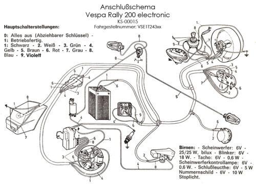 German market wiring schematic (bar-end indicators