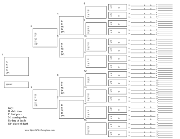 This printable family tree template has lines to record