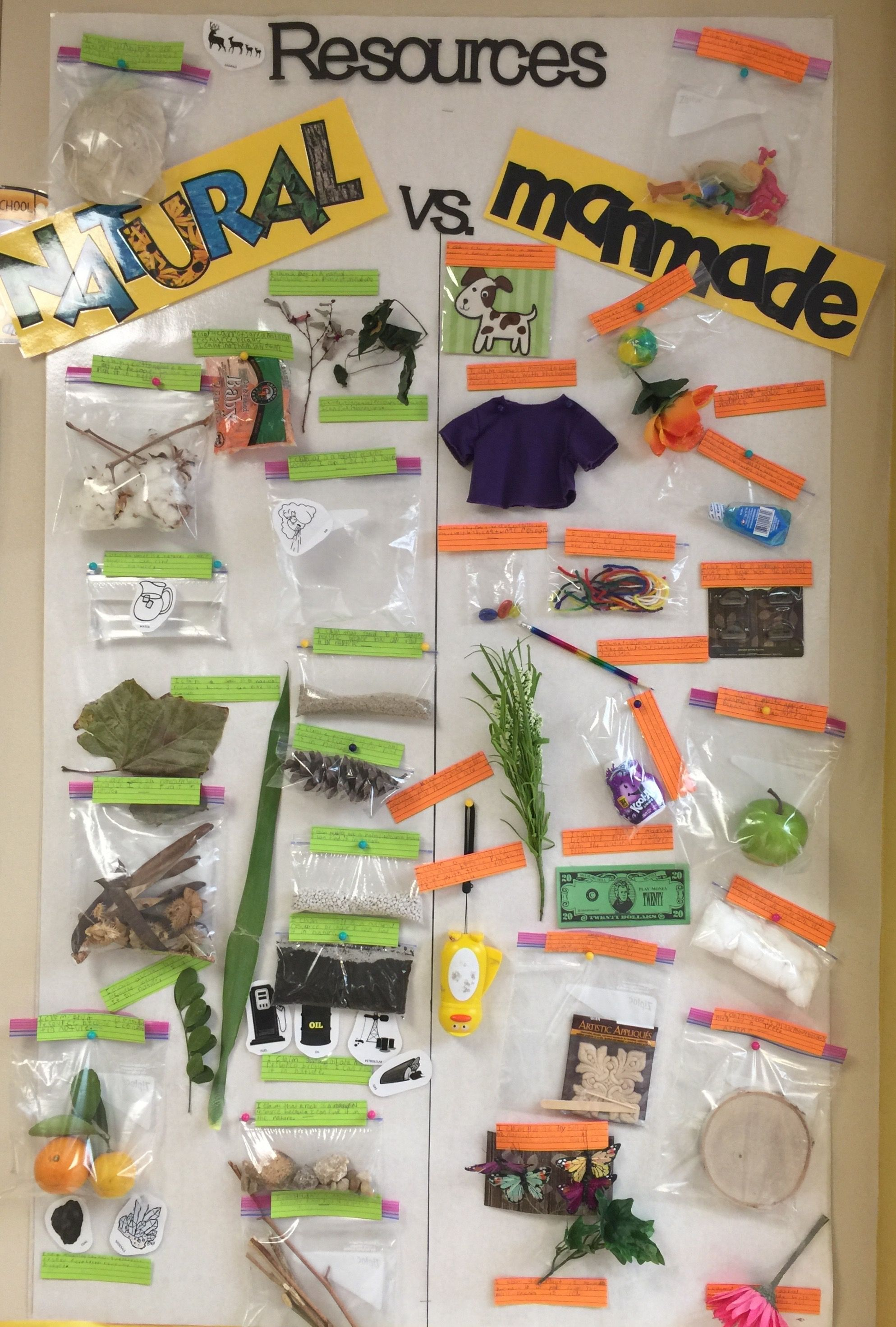 Science Teks 2 7c Natural Vs Man Made Resources Science Toolkit