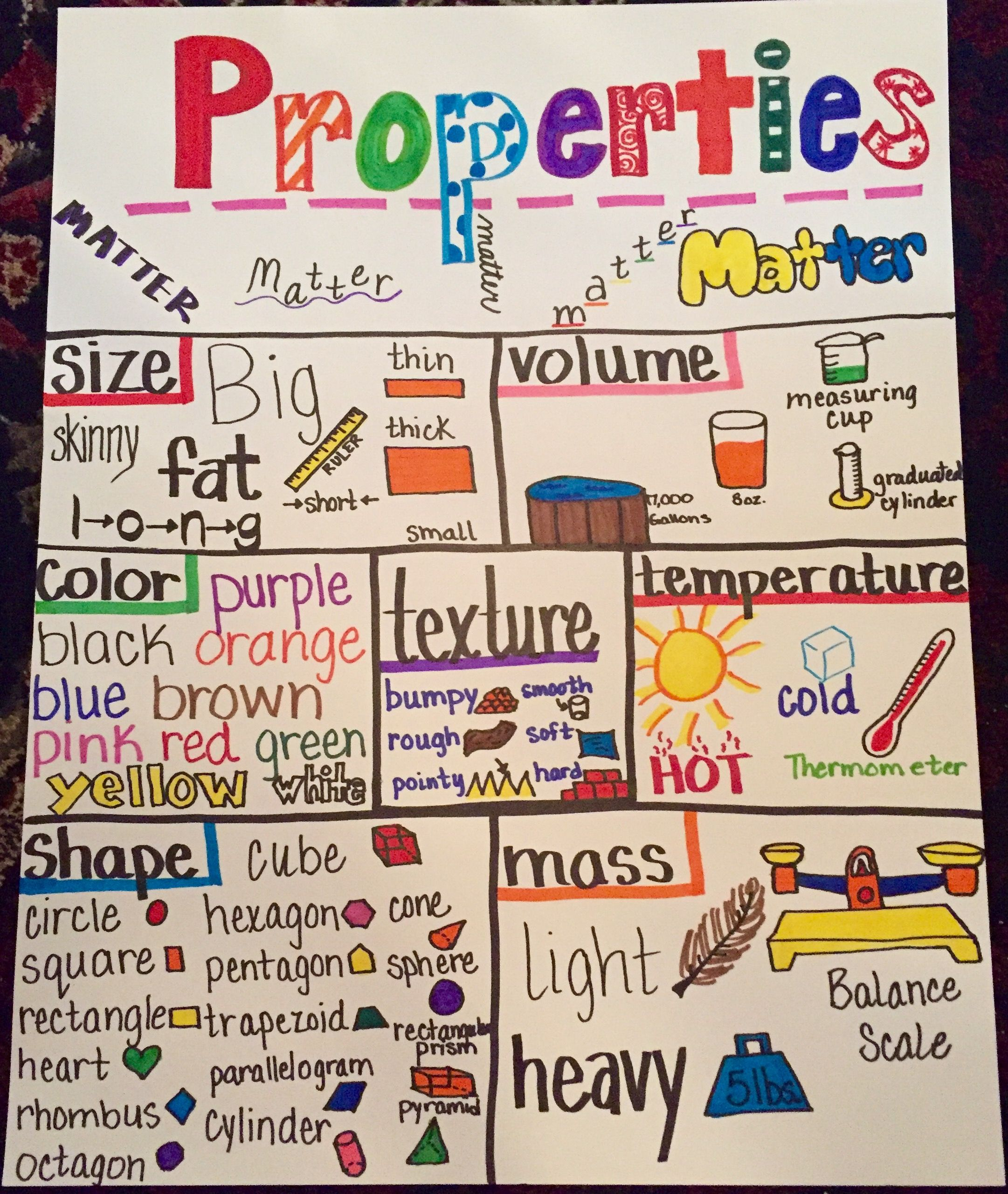 Properties Of Matter Anchor Chart