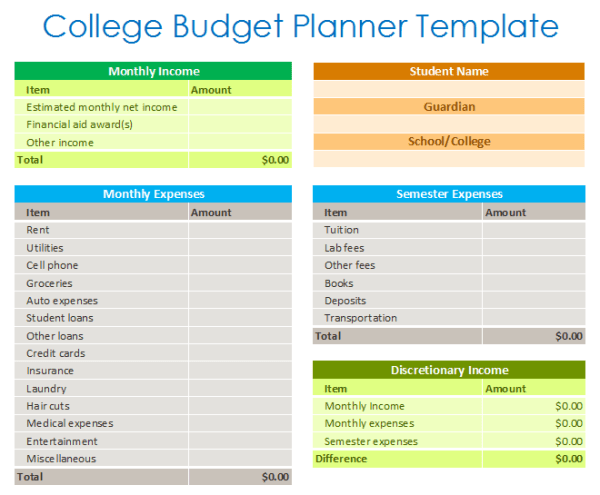 Budget Worksheet For College Students