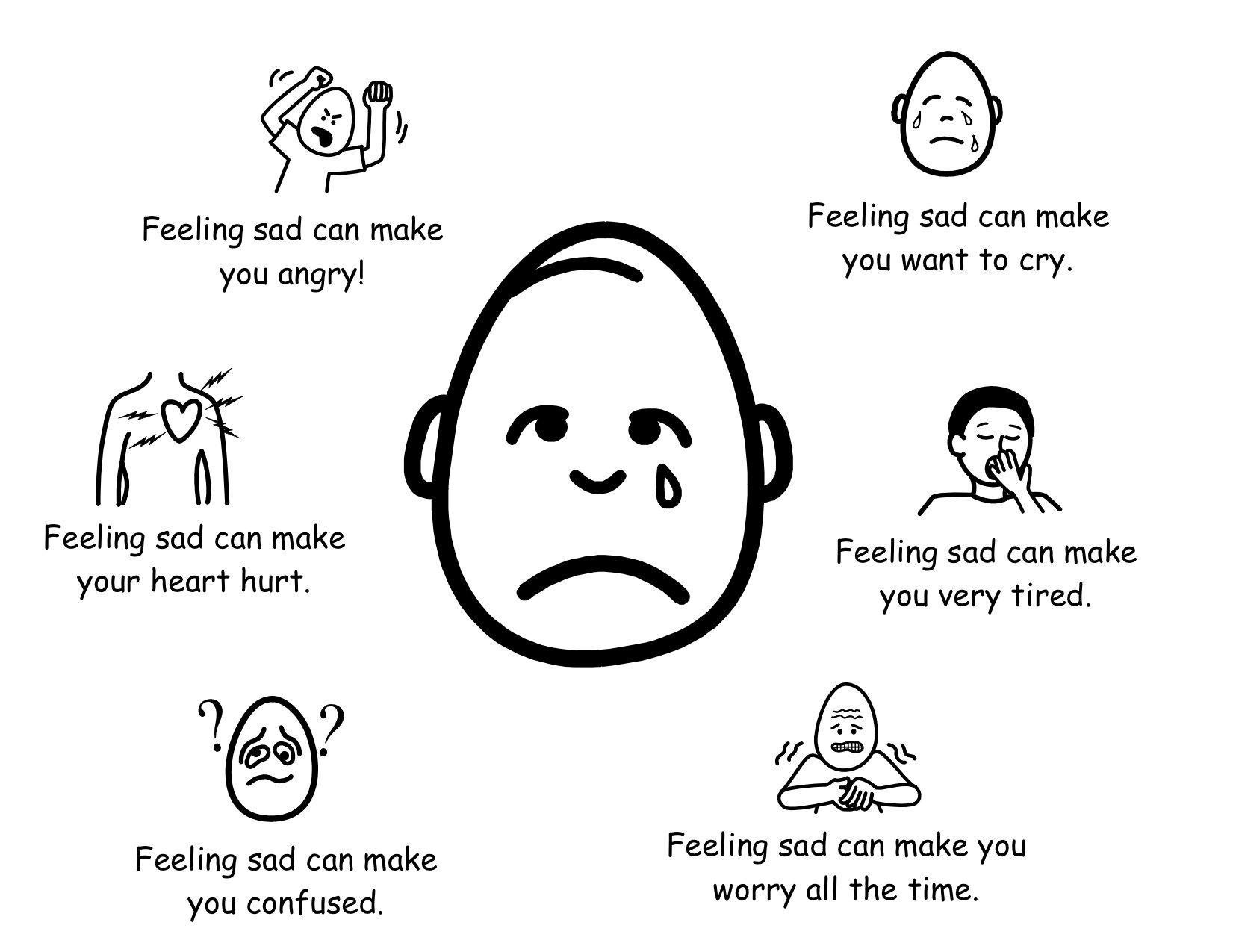 Behavior support story about how being sad can make you