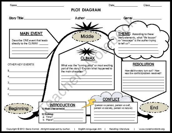 FREEBIE Advanced Plot Diagram from How~2~Teacher on