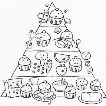 Pictures Balance Food Pyramid Coloring Pages Kids