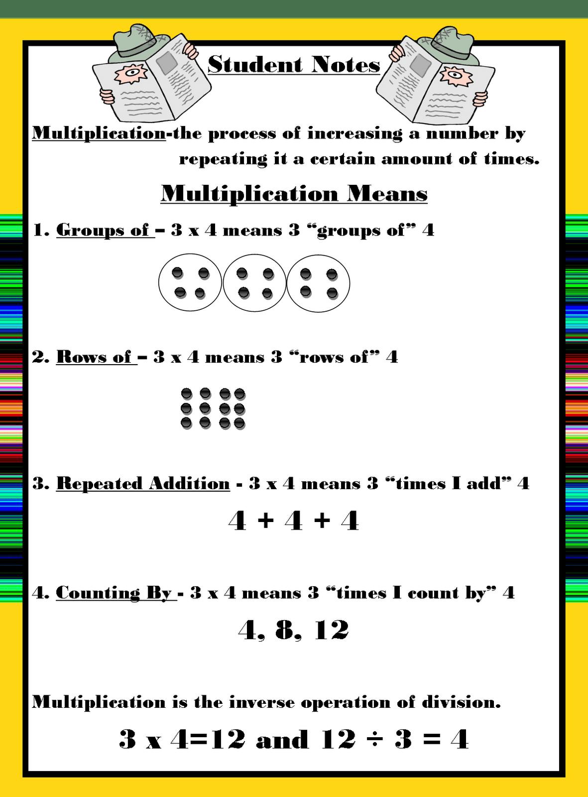 Array Graphic Organizer Multiplication