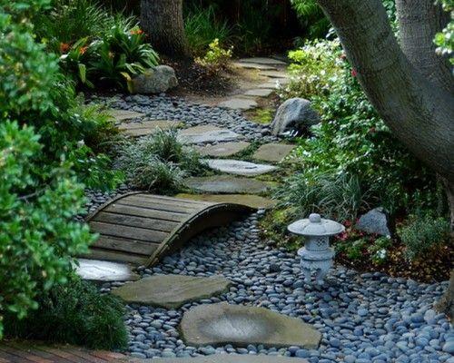 Small River Rock Garden Patio Landscape Best Patio Design Ideas