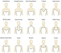 Wedding Dress Necklines on Pinterest | Tiered Wedding ...